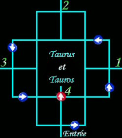 FF8 - Taurus tombeau